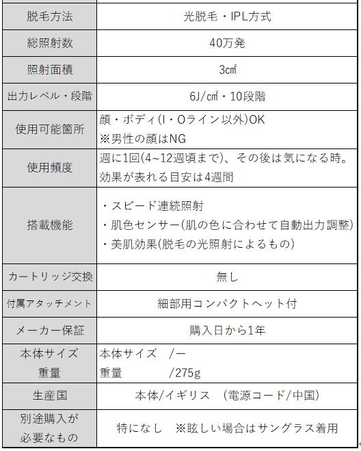 シルクエキスパート詳細