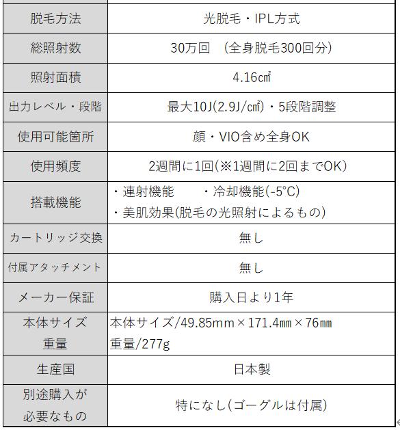 脱毛ラボホームエディション詳細